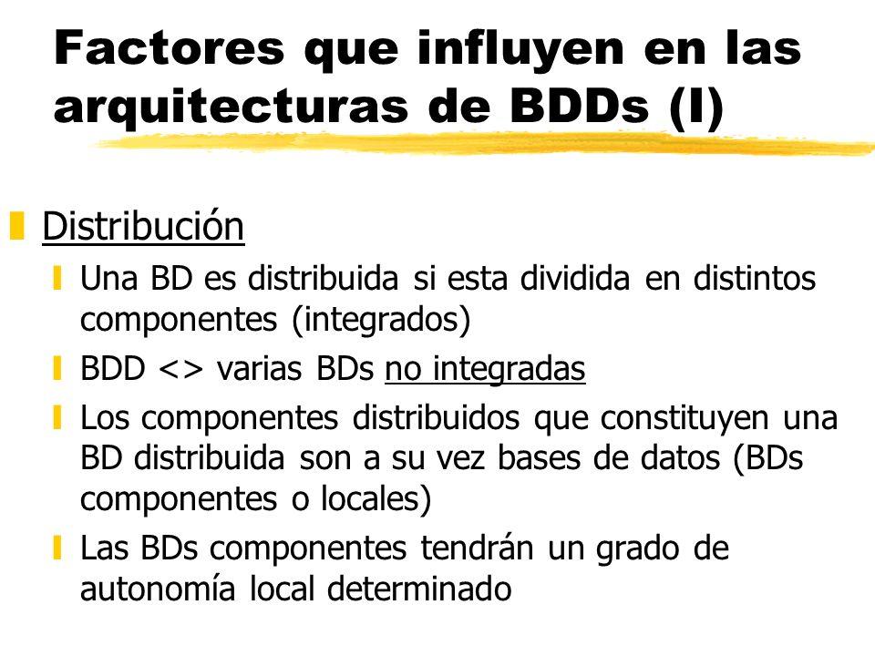 Factores que influyen en las arquitecturas de BDDs (I)