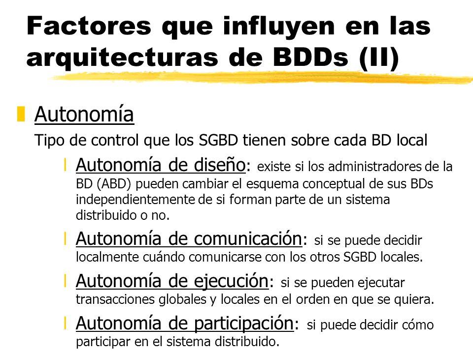 Factores que influyen en las arquitecturas de BDDs (II)
