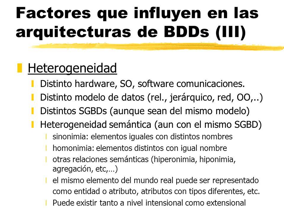 Factores que influyen en las arquitecturas de BDDs (III)