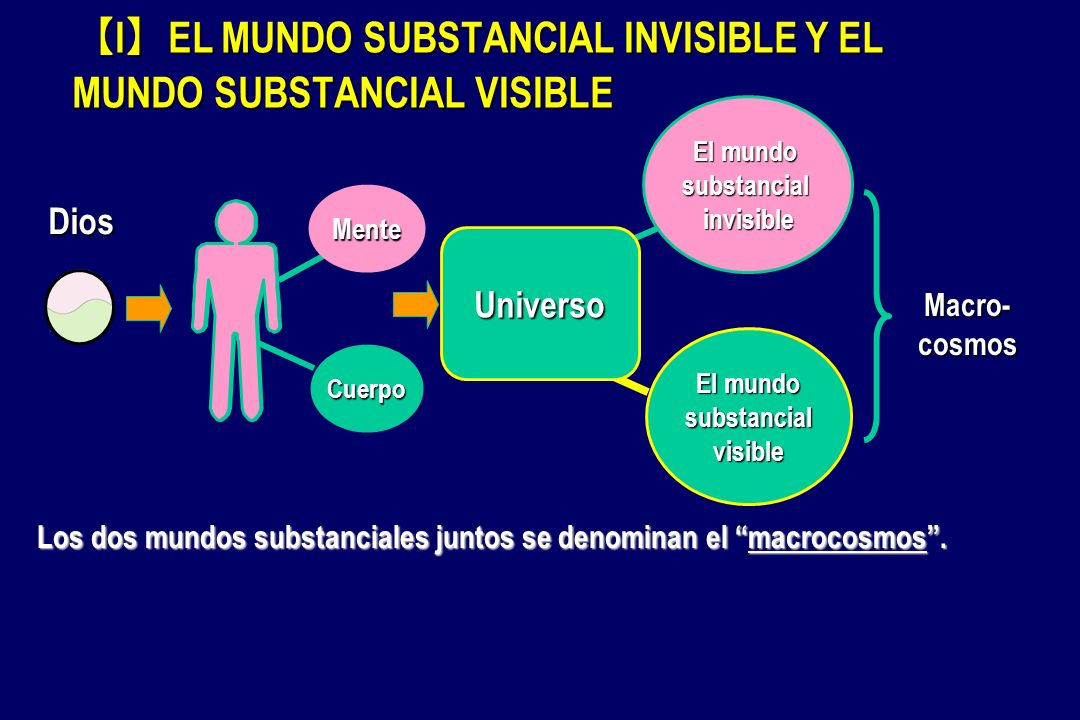 【I】EL MUNDO SUBSTANCIAL INVISIBLE Y EL MUNDO SUBSTANCIAL VISIBLE