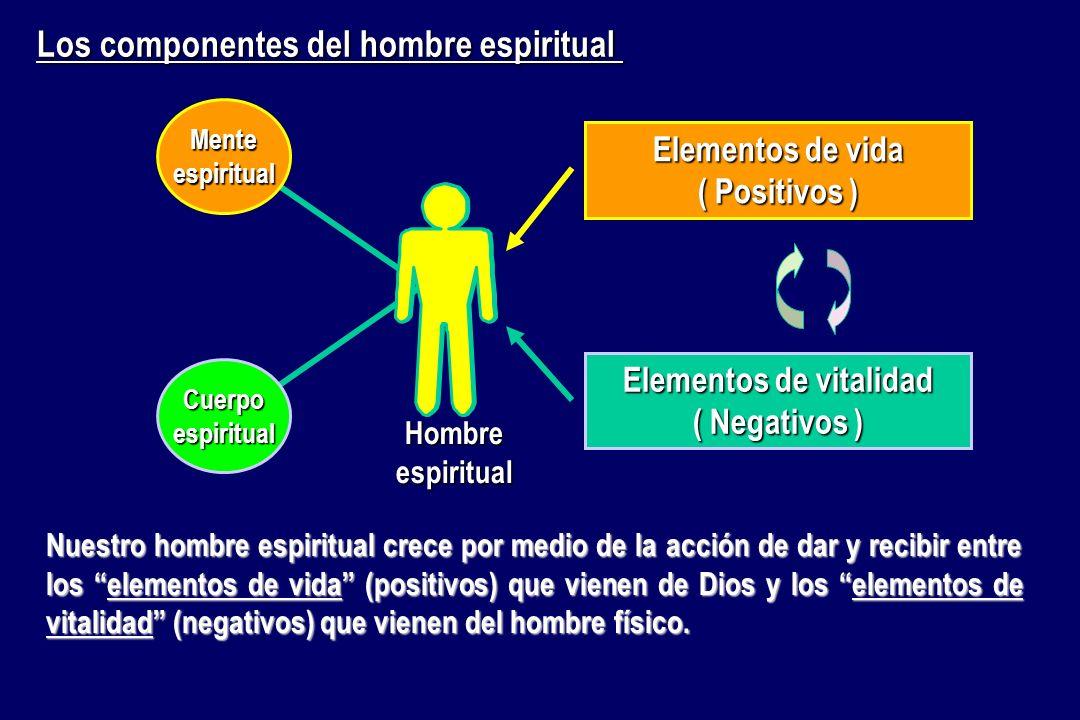 Elementos de vitalidad