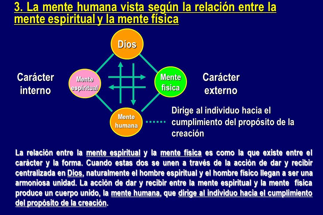 3. La mente humana vista según la relación entre la mente espiritual y la mente física