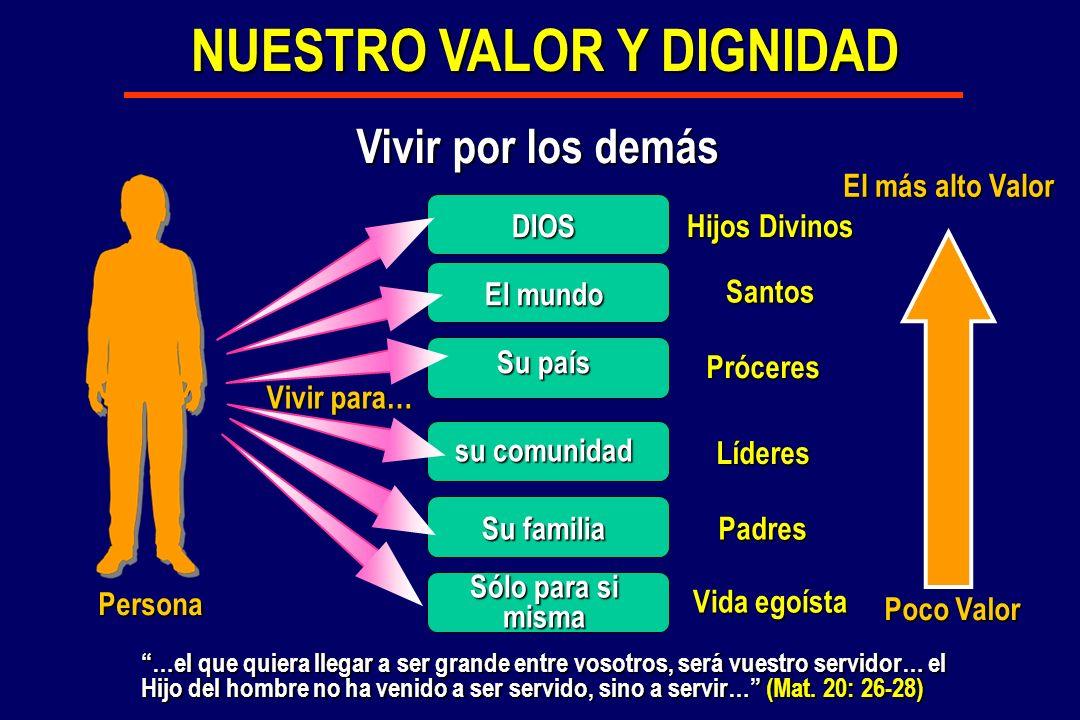 NUESTRO VALOR Y DIGNIDAD