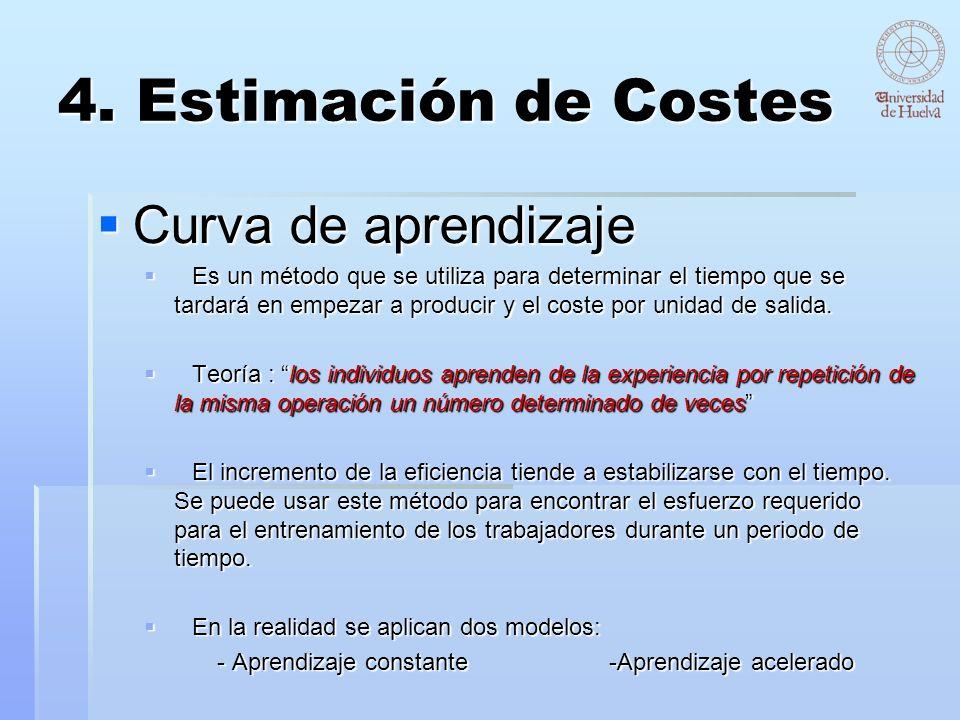 4. Estimación de Costes Curva de aprendizaje