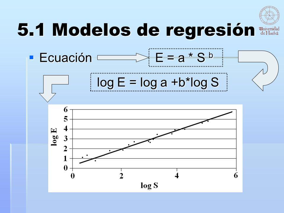 5.1 Modelos de regresión Ecuación E = a * S b log E = log a +b*log S