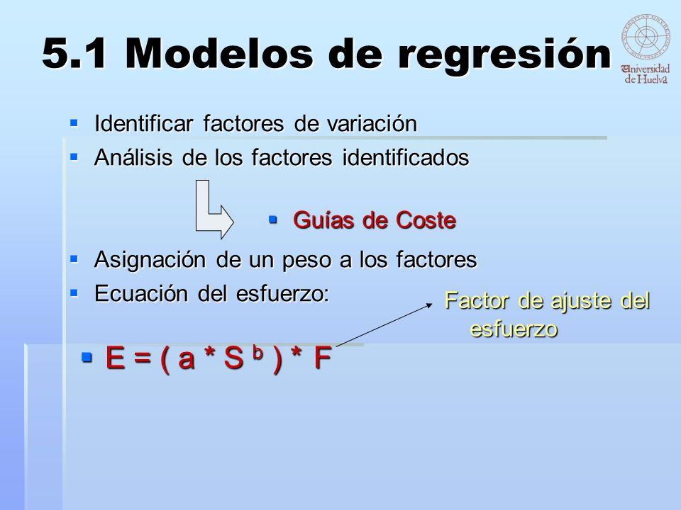 5.1 Modelos de regresión E = ( a * S b ) * F