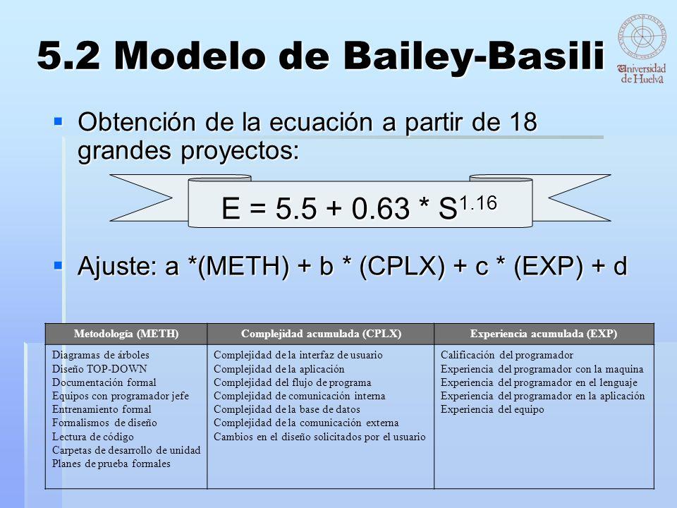 5.2 Modelo de Bailey-Basili