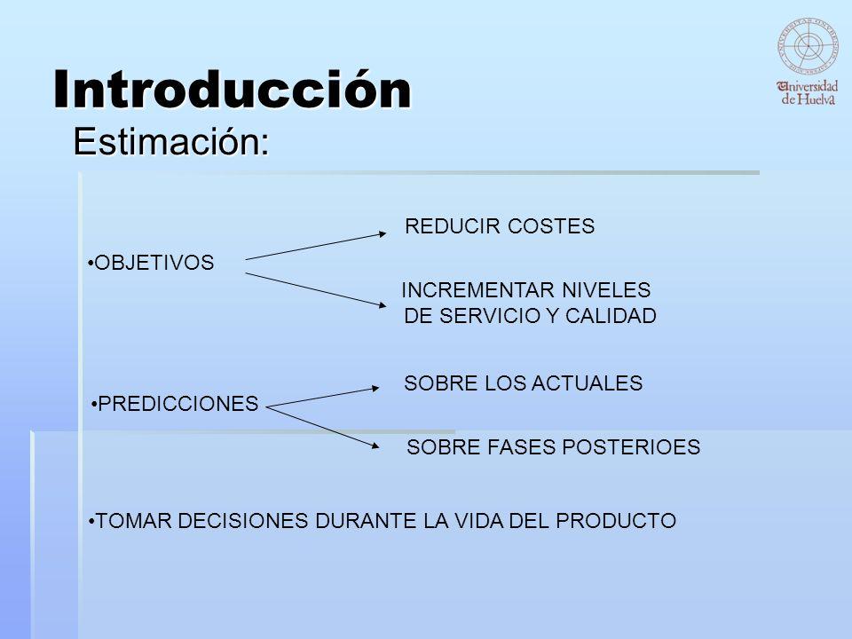 Introducción Estimación: REDUCIR COSTES OBJETIVOS INCREMENTAR NIVELES