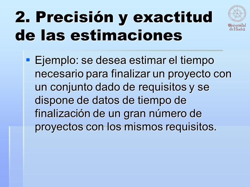 2. Precisión y exactitud de las estimaciones