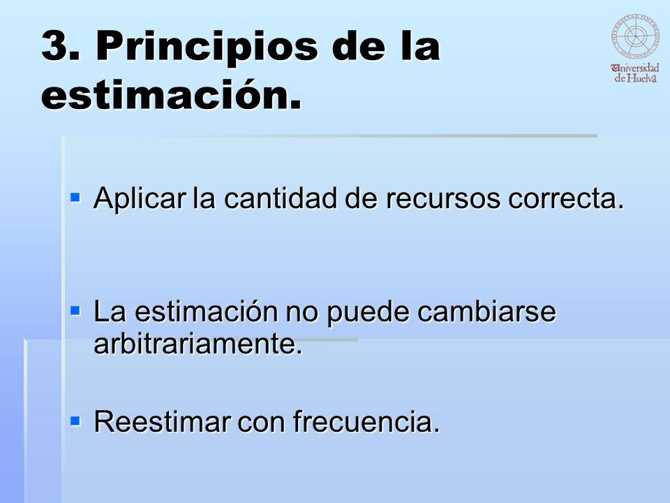 3. Principios de la estimación.
