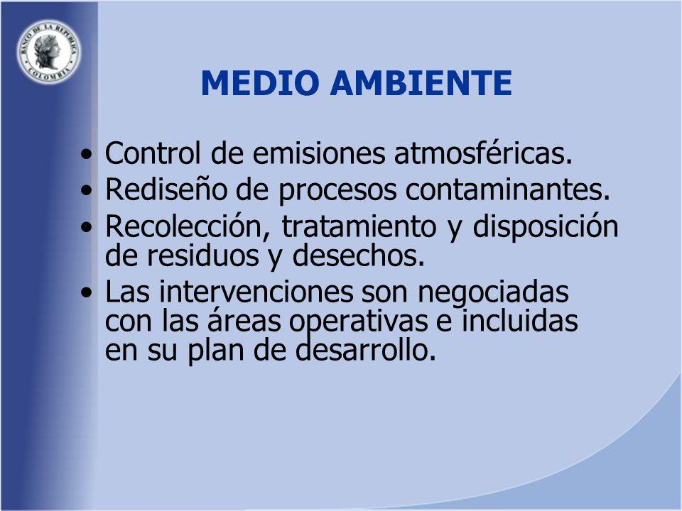 MEDIO AMBIENTE Control de emisiones atmosféricas.