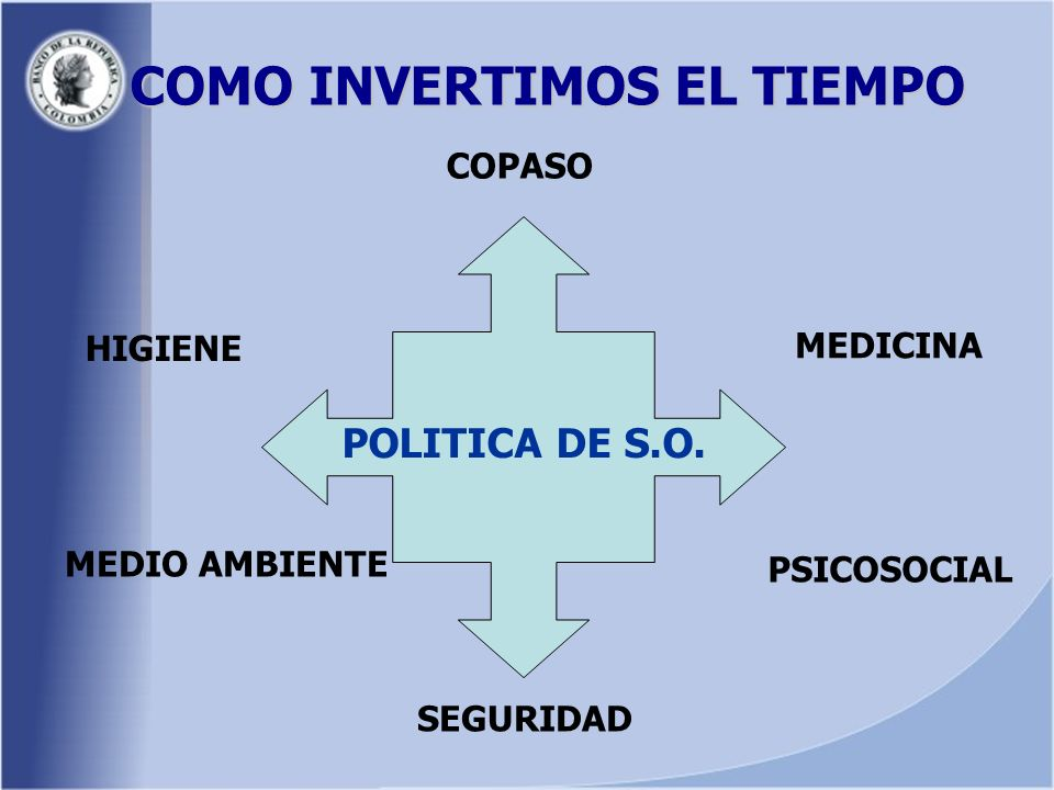 COMO INVERTIMOS EL TIEMPO