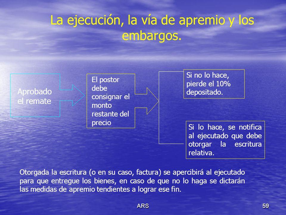 La ejecución, la vía de apremio y los embargos.