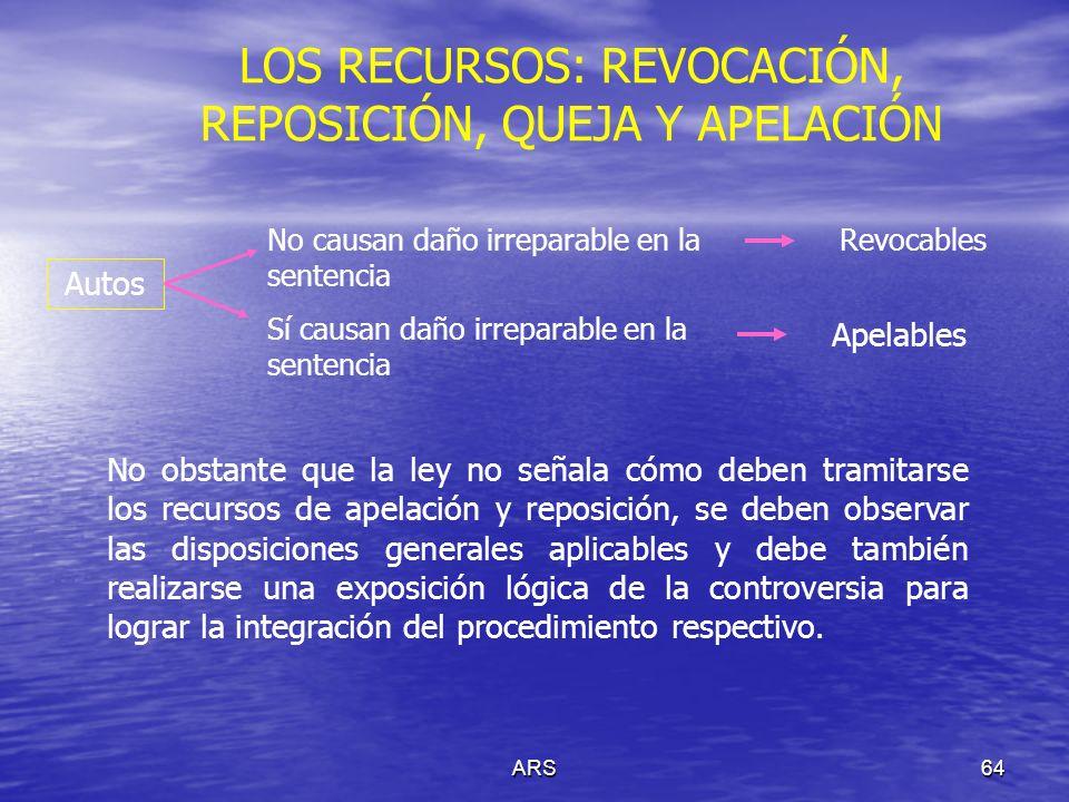 LOS RECURSOS: REVOCACIÓN, REPOSICIÓN, QUEJA Y APELACIÓN