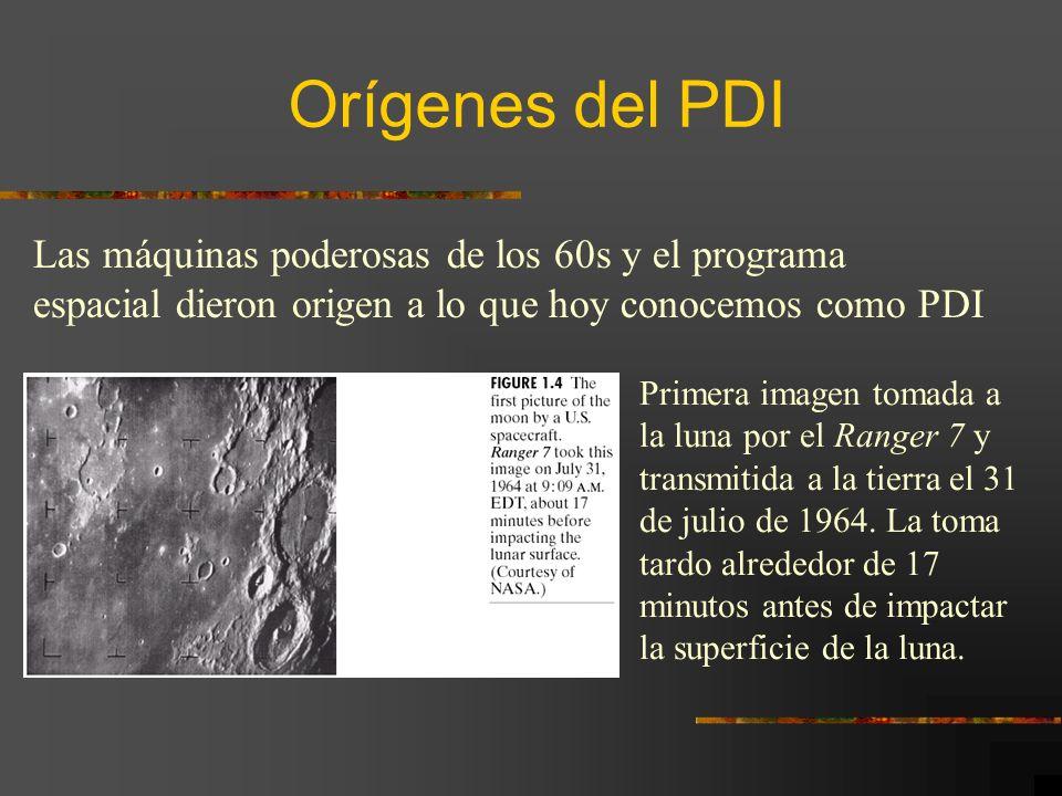 Orígenes del PDI Las máquinas poderosas de los 60s y el programa