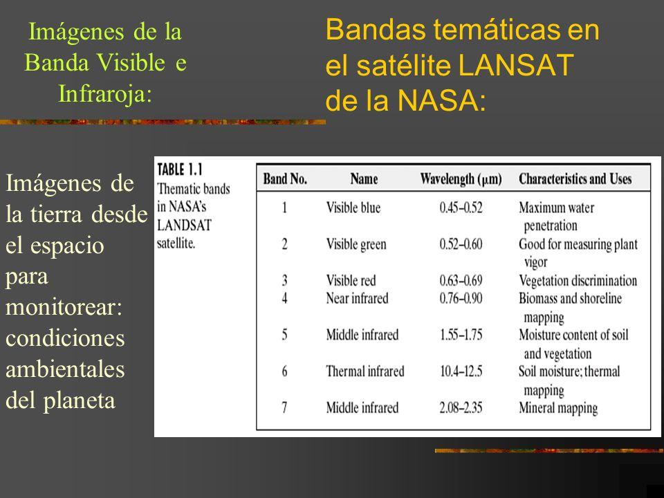 Bandas temáticas en el satélite LANSAT de la NASA: