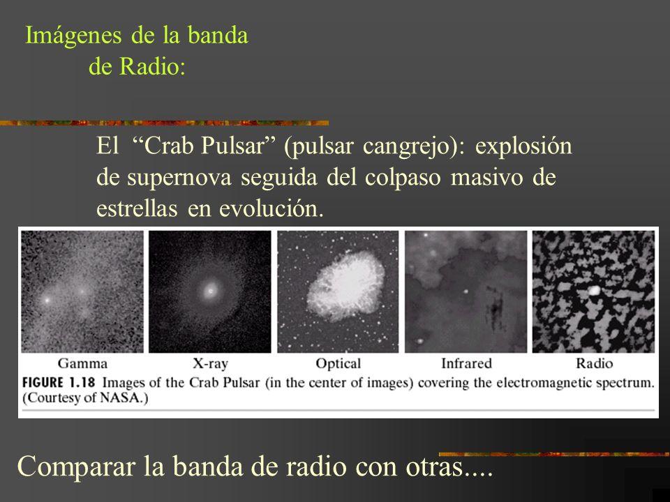 Imágenes de la banda de Radio: