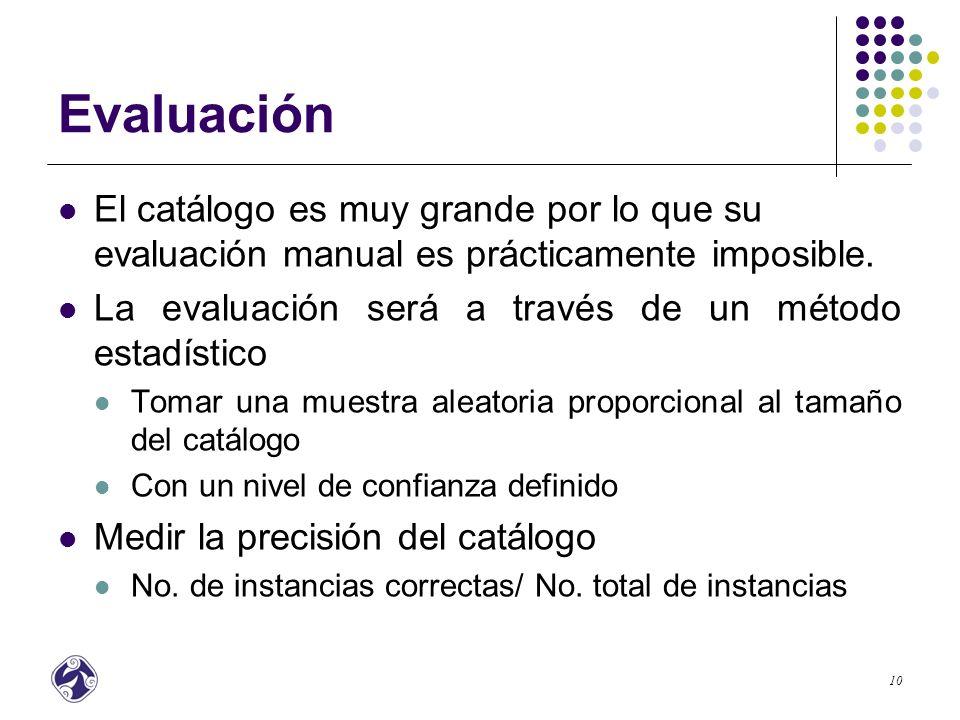 Evaluación El catálogo es muy grande por lo que su evaluación manual es prácticamente imposible.