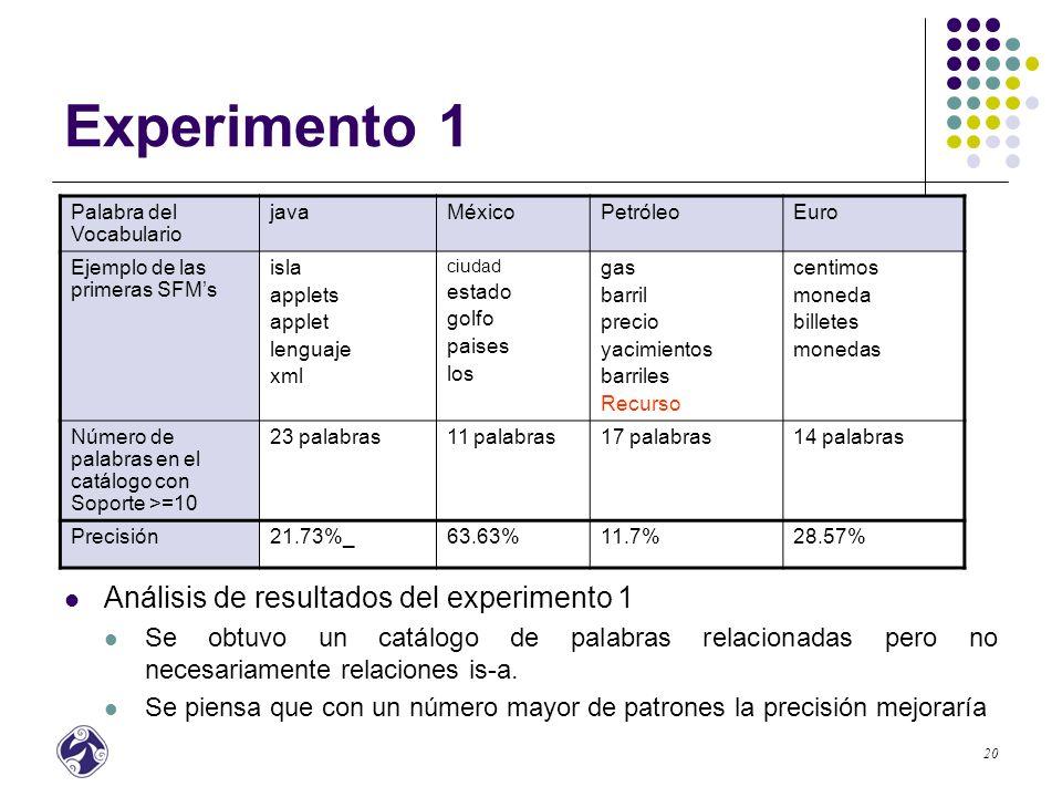 Experimento 1 Análisis de resultados del experimento 1