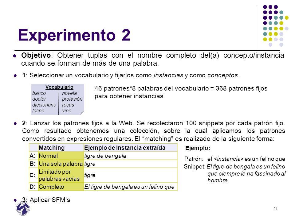 Experimento 2 Objetivo: Obtener tuplas con el nombre completo del(a) concepto/instancia cuando se forman de más de una palabra.