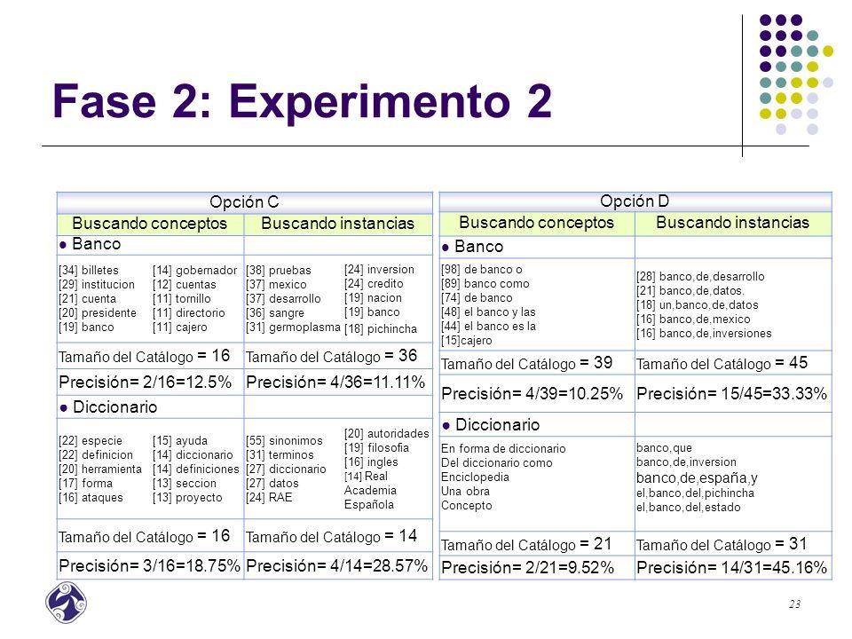 Fase 2: Experimento 2 Opción C Buscando conceptos Buscando instancias