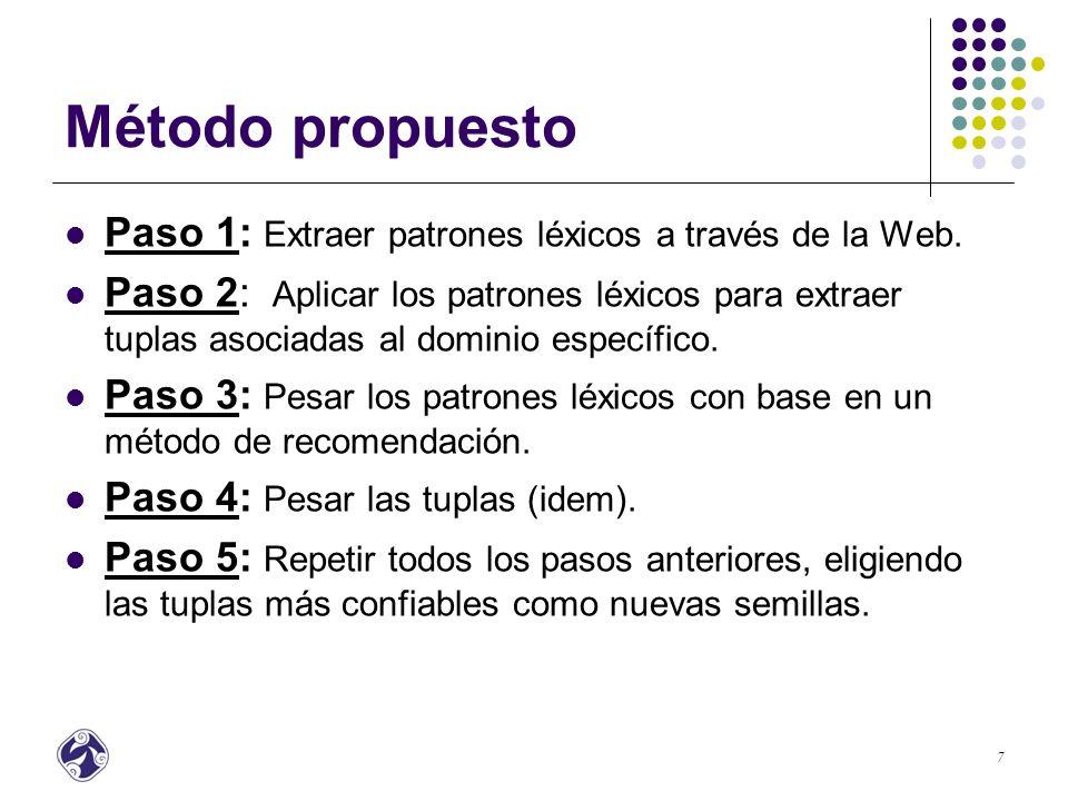 Método propuesto Paso 1: Extraer patrones léxicos a través de la Web.