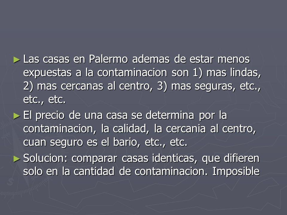 Las casas en Palermo ademas de estar menos expuestas a la contaminacion son 1) mas lindas, 2) mas cercanas al centro, 3) mas seguras, etc., etc., etc.