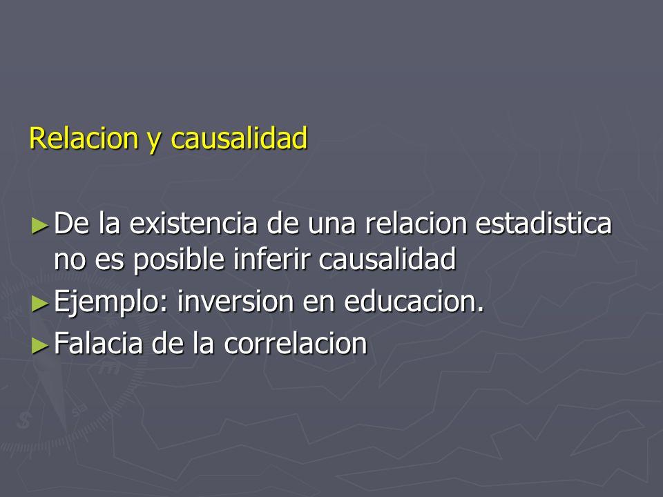 Relacion y causalidad De la existencia de una relacion estadistica no es posible inferir causalidad.