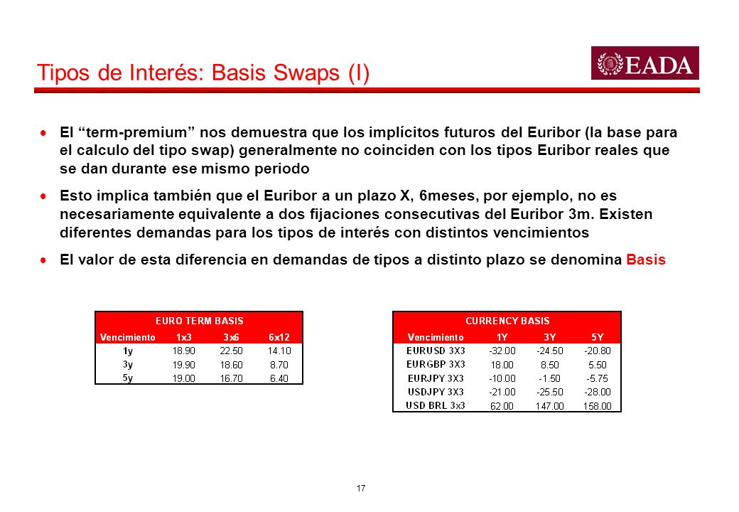 Tipos de Interés: Basis Swaps (I)