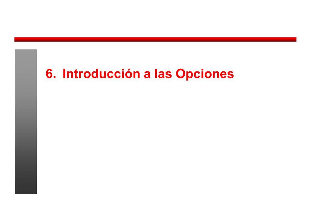 Introducción a las Opciones