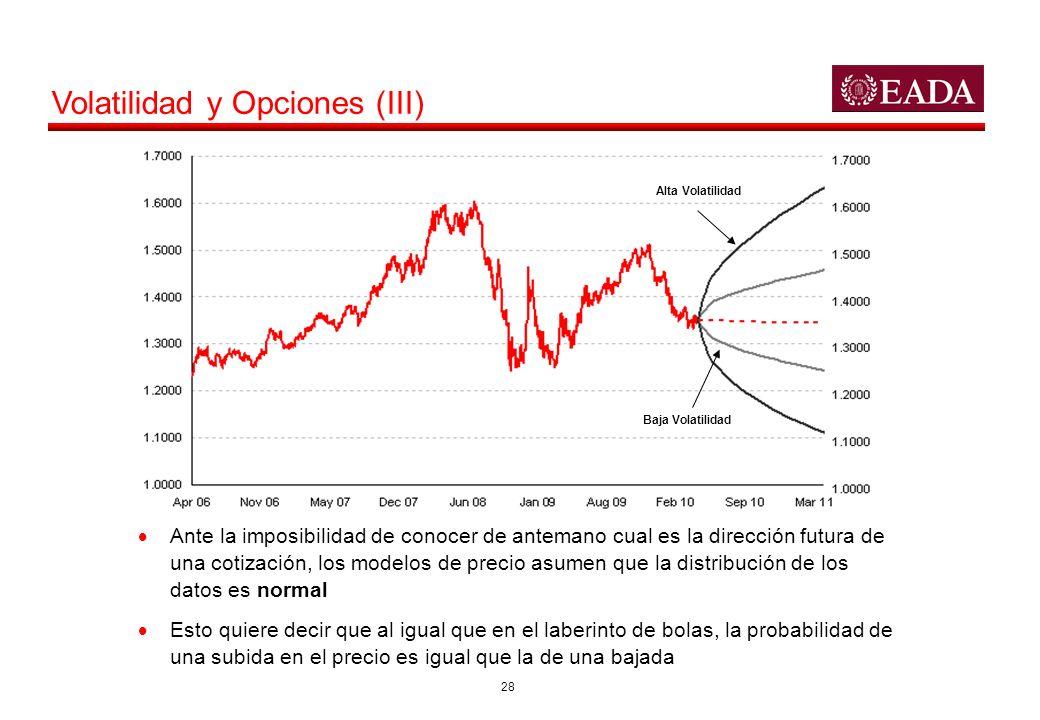 Volatilidad y Opciones (III)