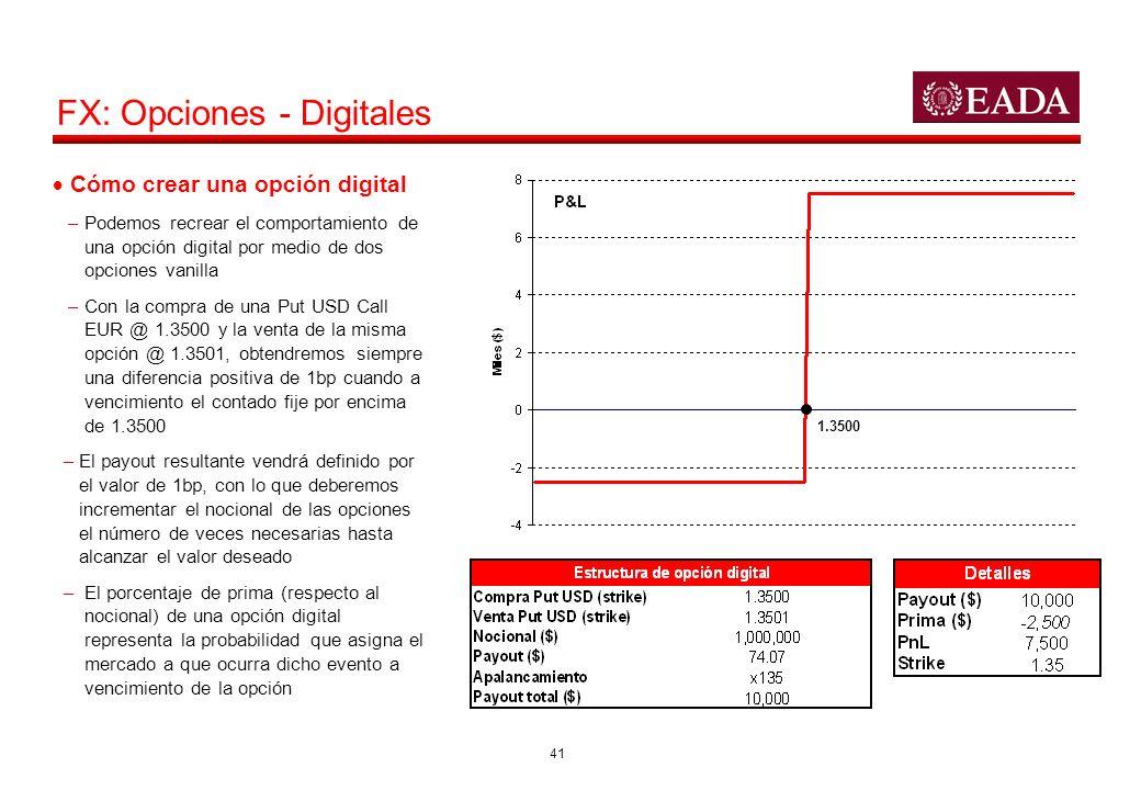 FX: Opciones - Digitales