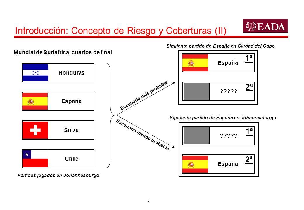 Introducción: Concepto de Riesgo y Coberturas (II)