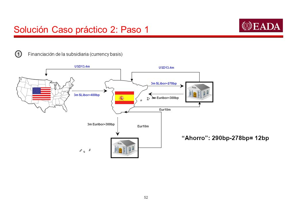 Solución Caso práctico 2: Paso 1