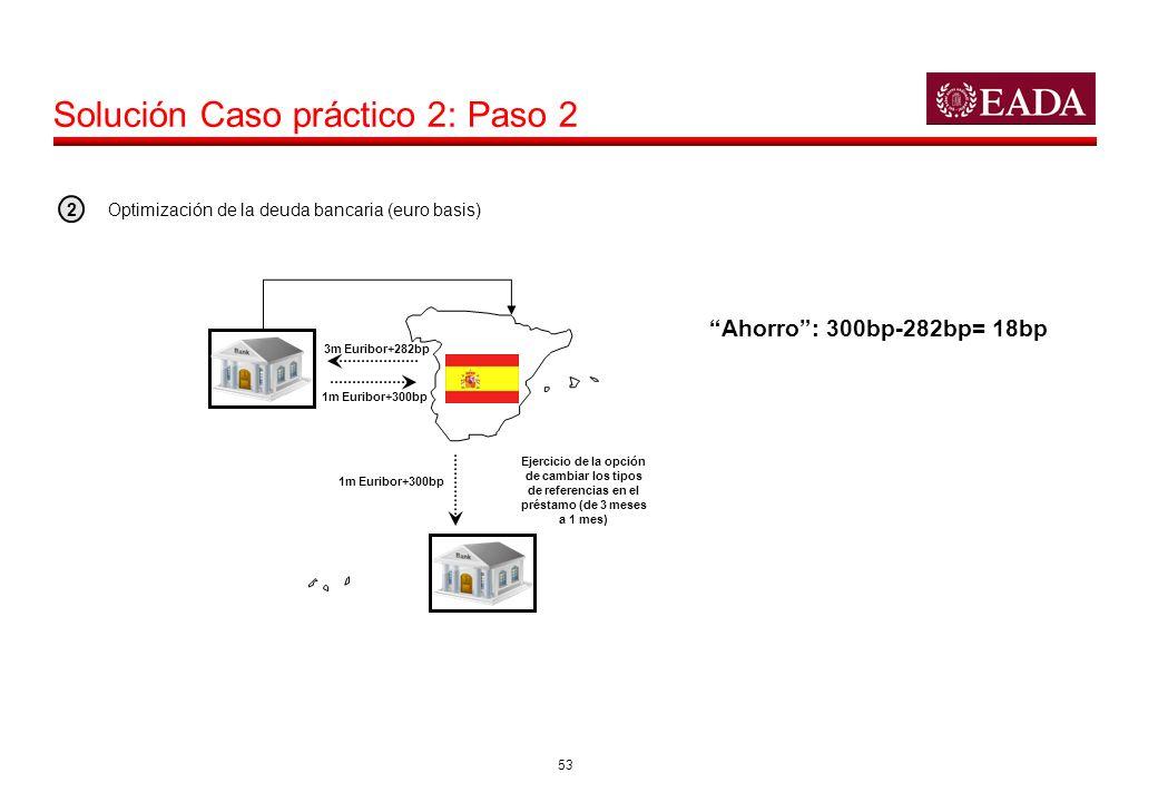 Solución Caso práctico 2: Paso 2