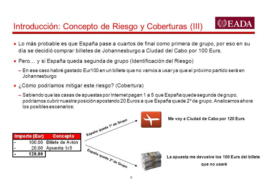 Introducción: Concepto de Riesgo y Coberturas (III)