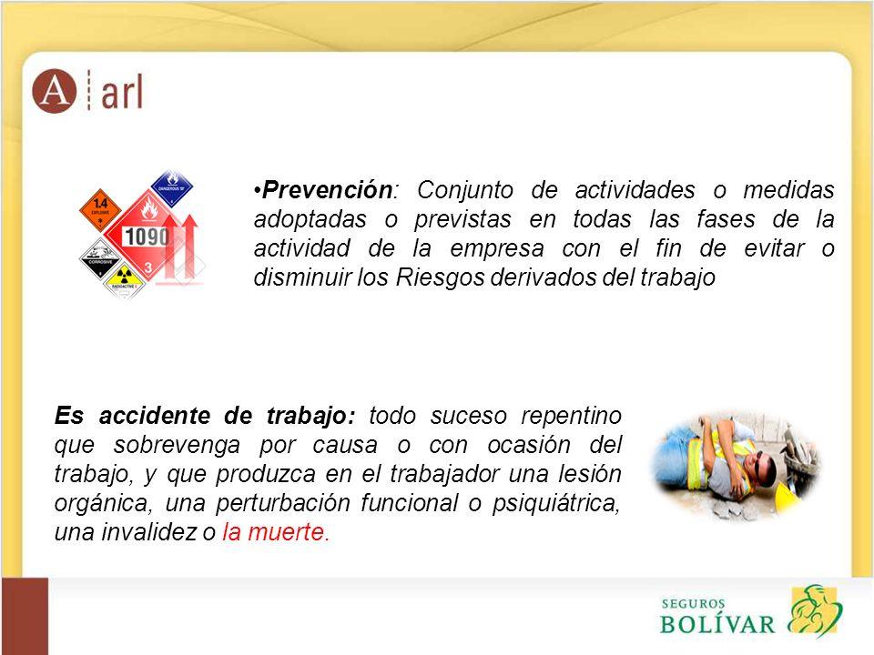 Prevención: Conjunto de actividades o medidas adoptadas o previstas en todas las fases de la actividad de la empresa con el fin de evitar o disminuir los Riesgos derivados del trabajo