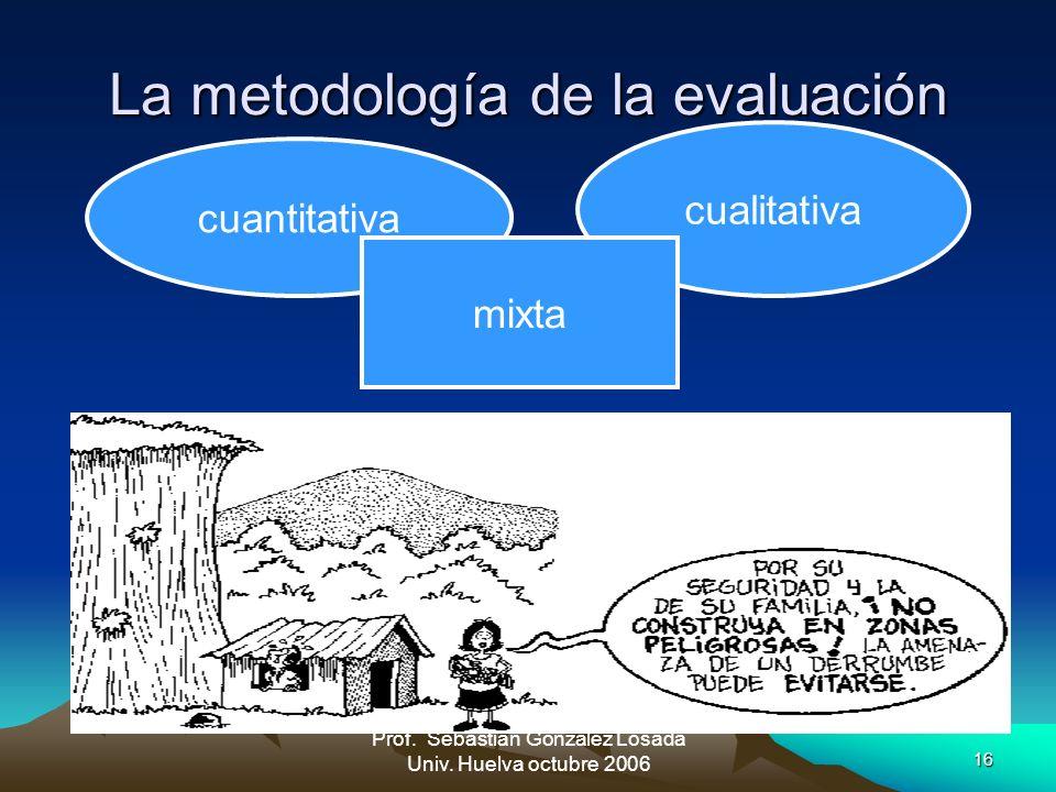 La metodología de la evaluación