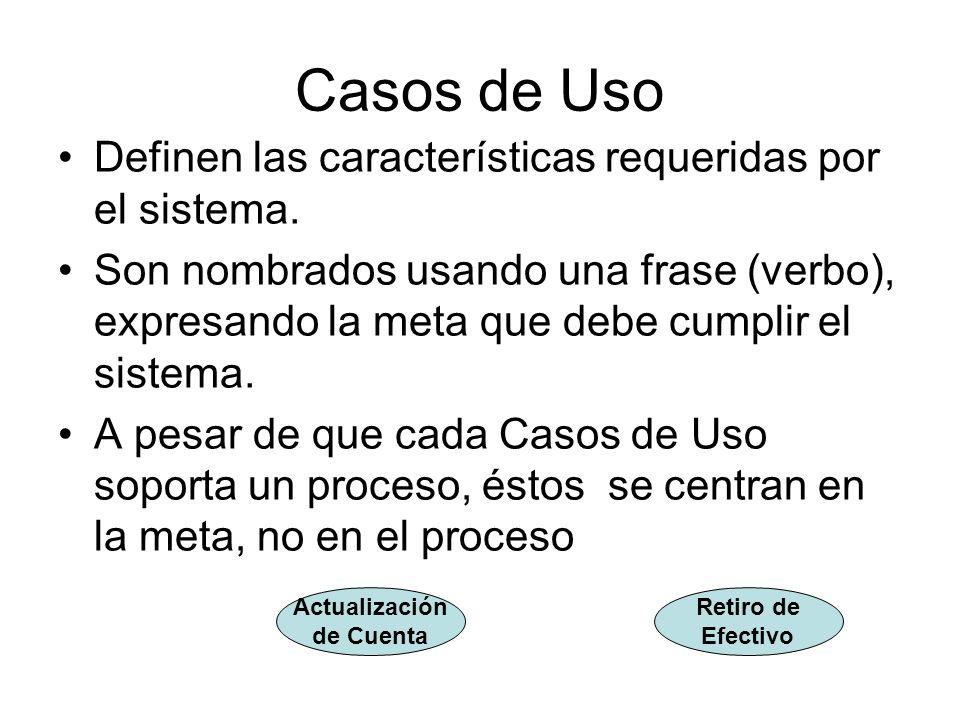 Casos de Uso Definen las características requeridas por el sistema.