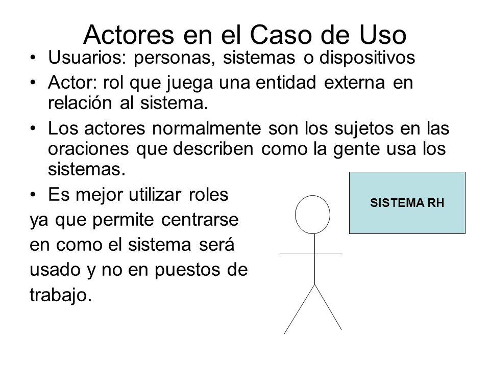 Actores en el Caso de Uso