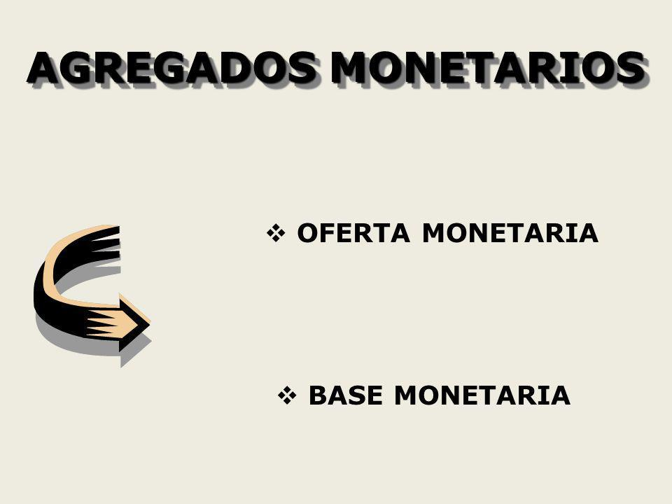AGREGADOS MONETARIOS OFERTA MONETARIA BASE MONETARIA