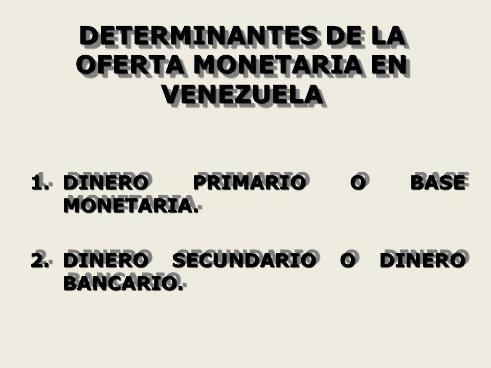 DETERMINANTES DE LA OFERTA MONETARIA EN VENEZUELA