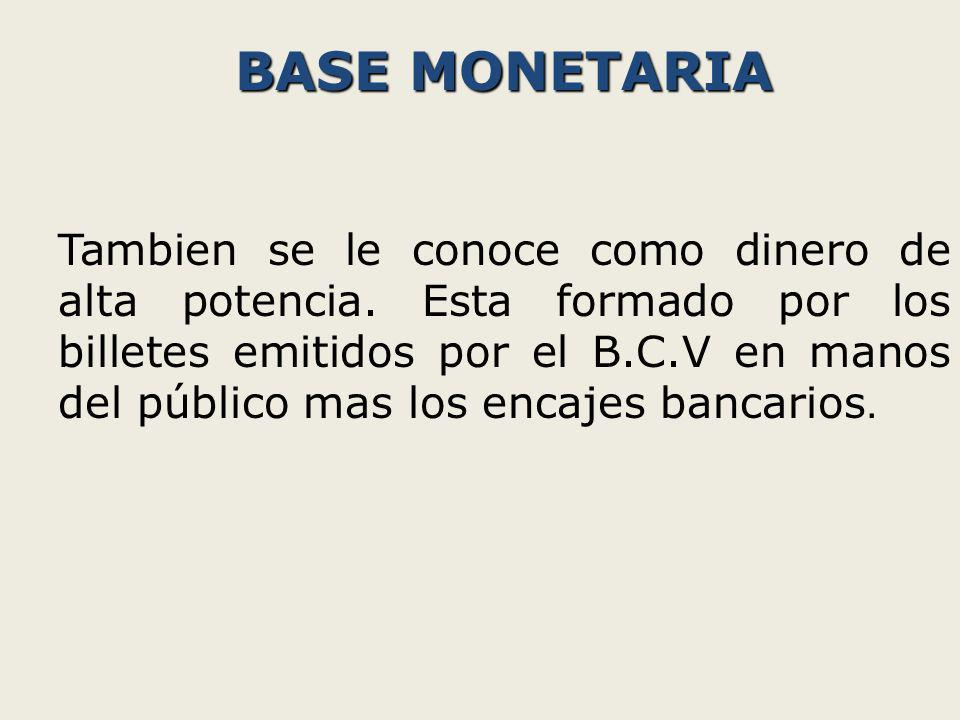 BASE MONETARIA