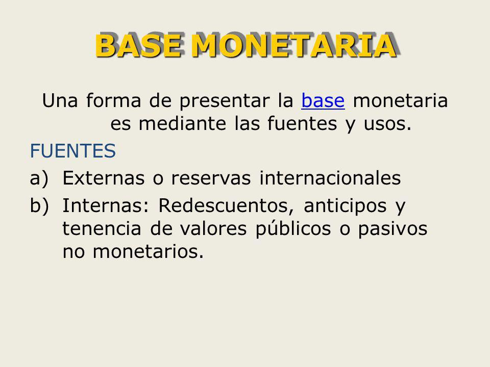 BASE MONETARIA Una forma de presentar la base monetaria es mediante las fuentes y usos. FUENTES. Externas o reservas internacionales.