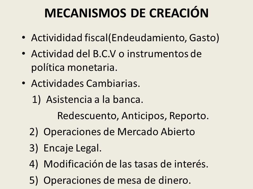 MECANISMOS DE CREACIÓN