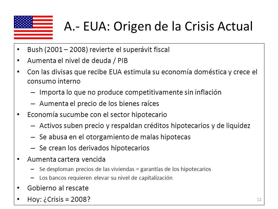A.- EUA: Origen de la Crisis Actual