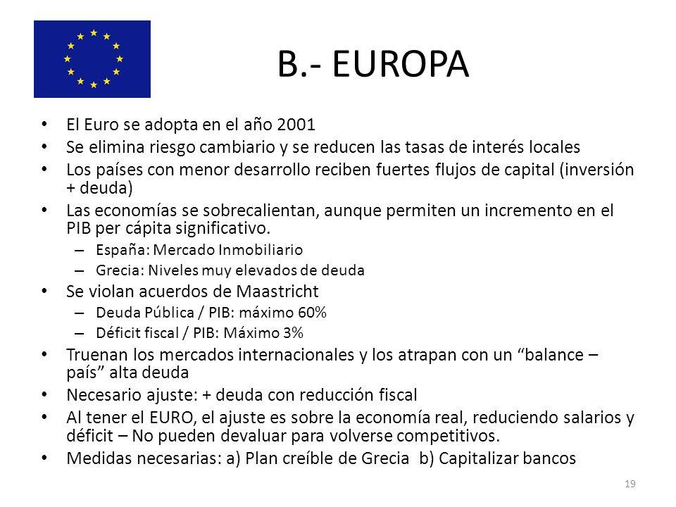 B.- EUROPA El Euro se adopta en el año 2001
