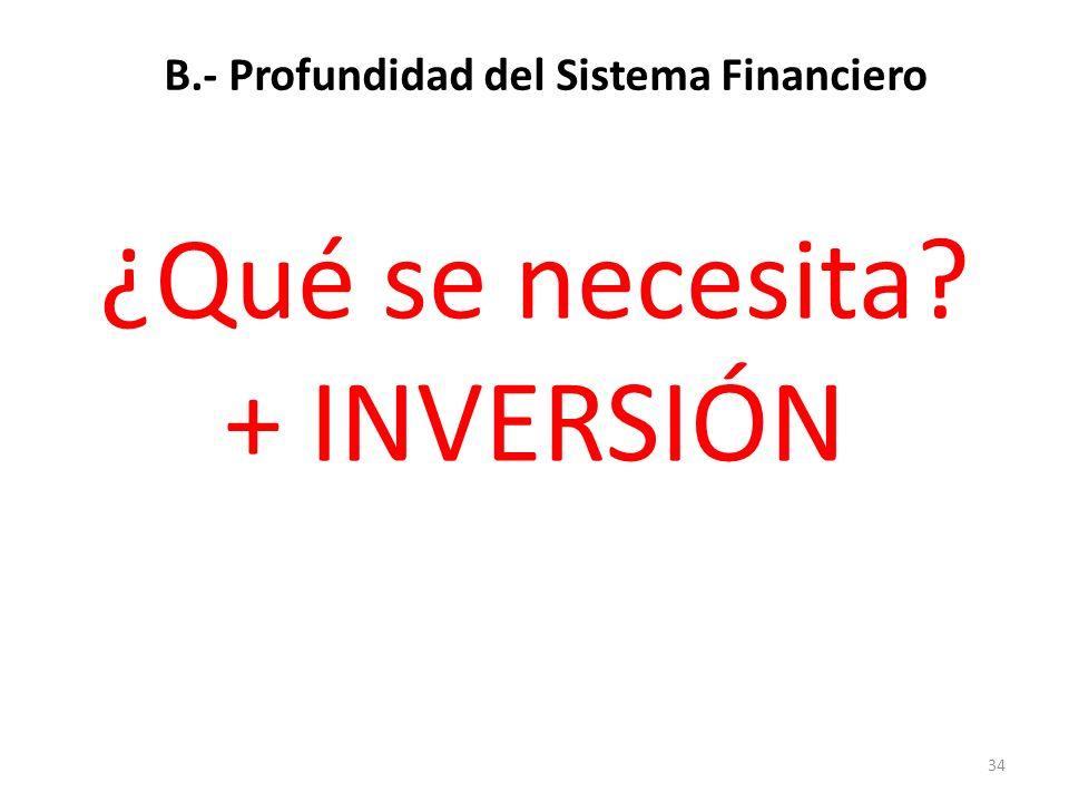 ¿Qué se necesita + INVERSIÓN