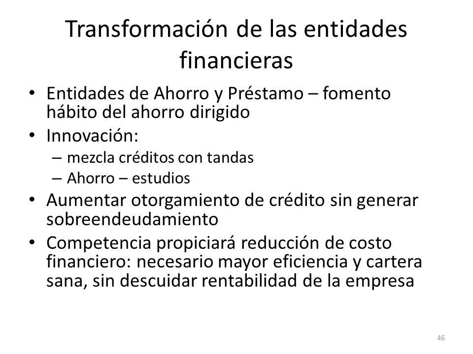 Transformación de las entidades financieras