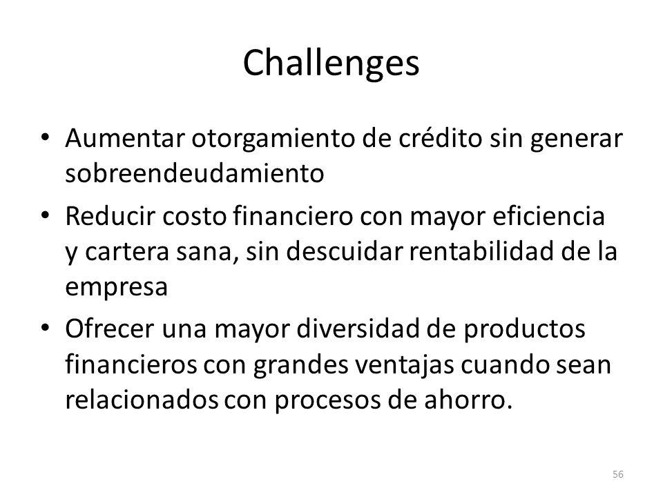 Challenges Aumentar otorgamiento de crédito sin generar sobreendeudamiento.